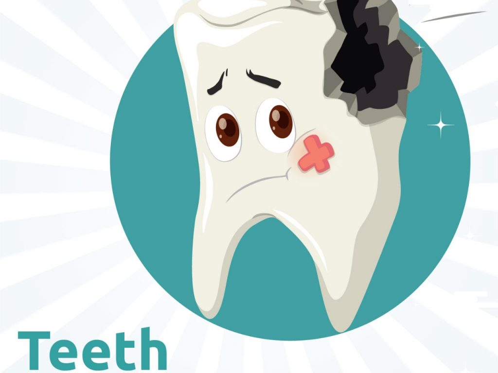Cavities | Teeth pain | Tooth cavity