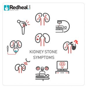 Kidney stones,nephrologist nearme,doctor near me,on call doctor near me
