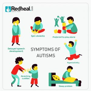 Signs Of Autisms In Child