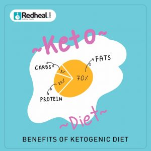 keto diet and its benefits