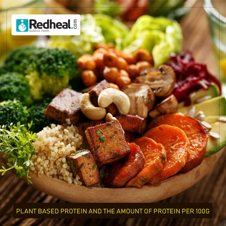 Animal Based protein