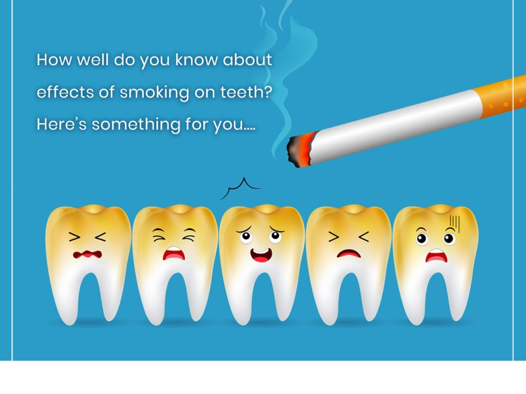 How well do you know about effects of smoking on teeth? Here's something for you….
