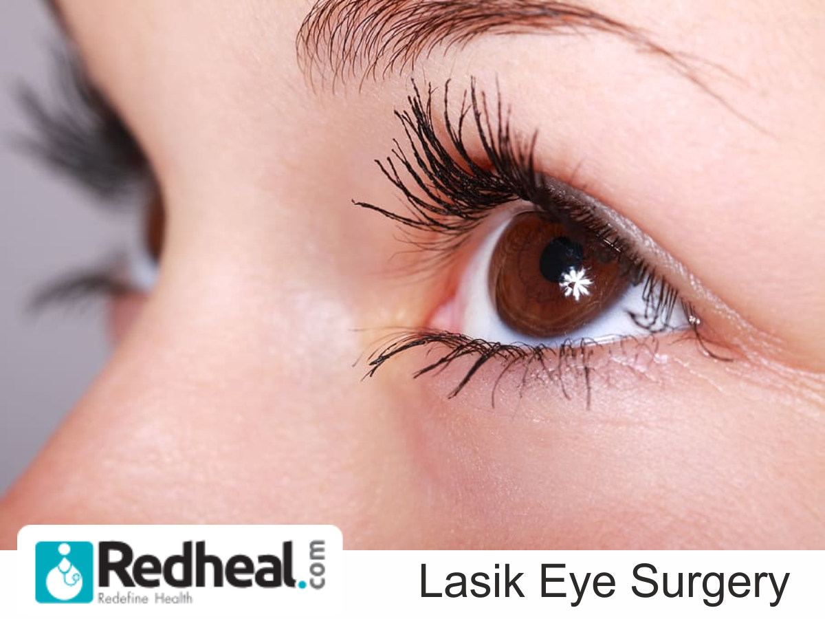 Before and After Lasik Eye Surgery