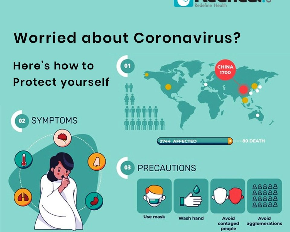 Worried about Coronavirus? Here's how to protect yourself
