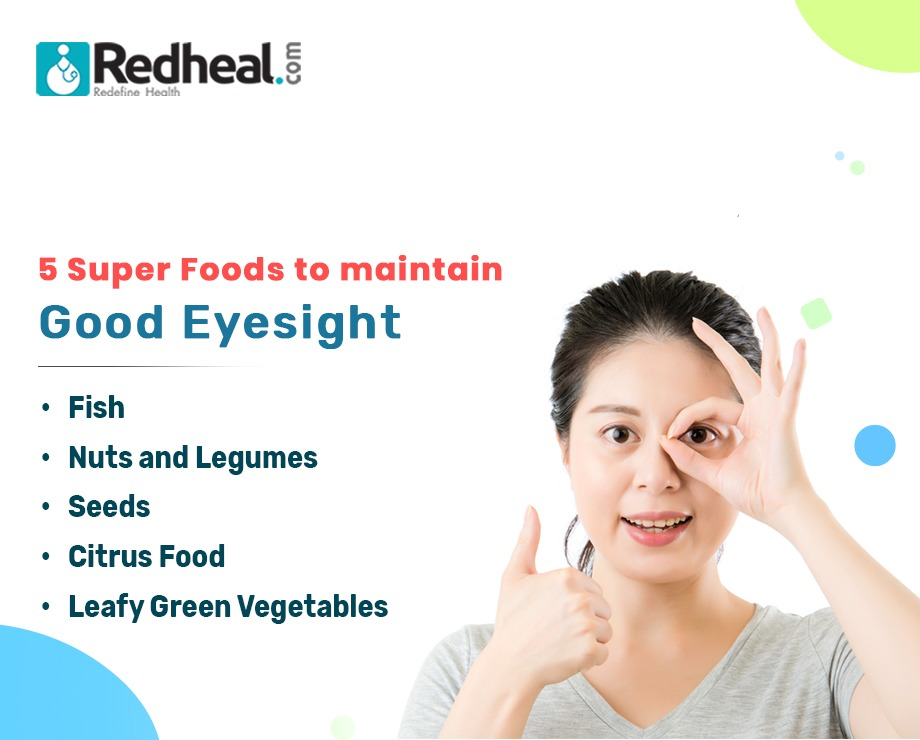 Foods For Good Eye Sight