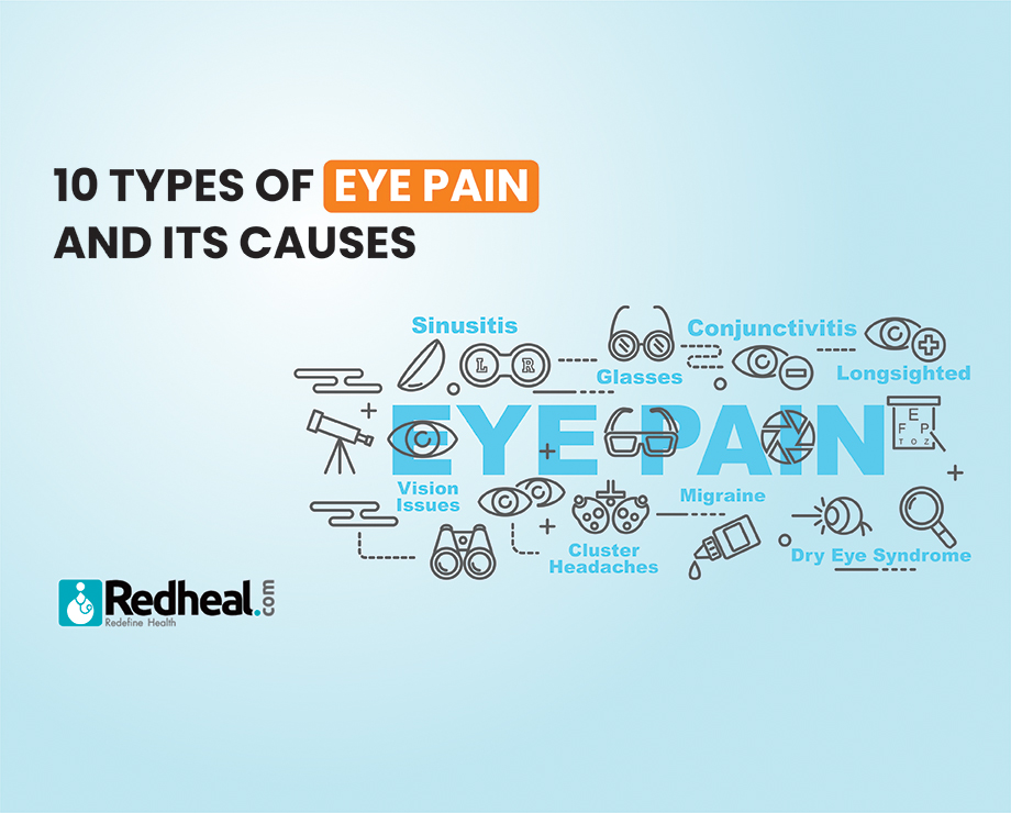 Types and Effects of Eye Problem